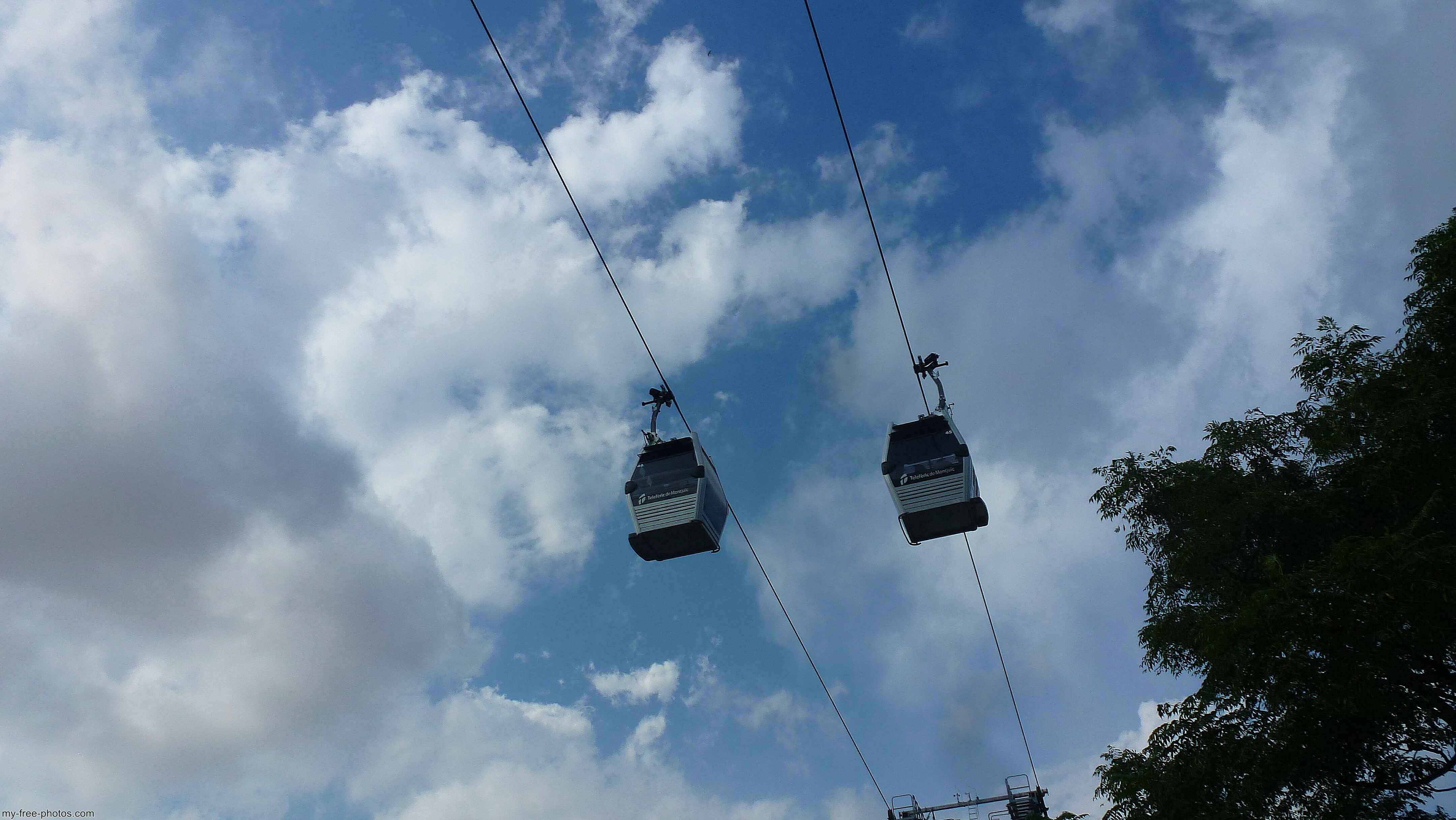 Castle Montjuic, cable car